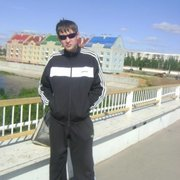 Никита 33 Москва