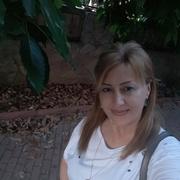 Rena, 30, г.Анталья