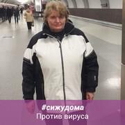 Светлана 58 Москва
